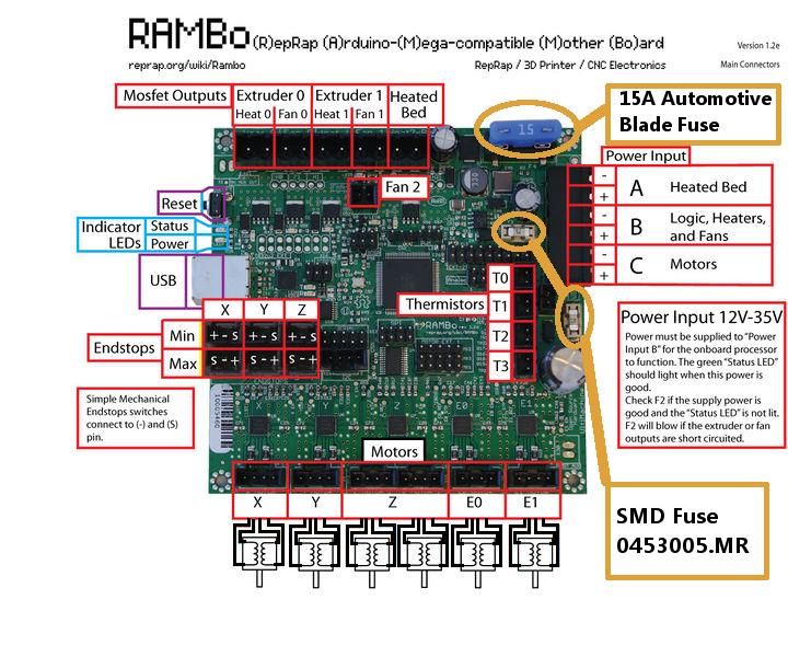 720px-Rambo1-2-conn-main_fuses.jpg